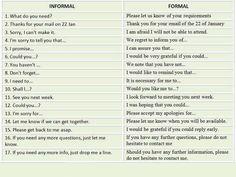 เรียนภาษาอังกฤษ ความรู้ภาษาอังกฤษ ทำอย่างไรให้เก่งอังกฤษ  Lingo Think in English!! :): คำศัพท์ภาษาอังกฤษน่ารู้เกี่ยว Formal and Informal ...