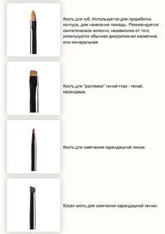 Кисти для макияжа — какая для чего, фото 4