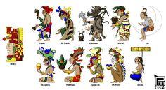 Los dioses mayas mas reconocidos en la cultura maya