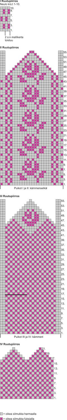 Nordic Yarns and Design since 1928 Knitted Mittens Pattern, Knit Mittens, Knitting Socks, Mitten Gloves, Hand Knitting, Crochet Chart, Filet Crochet, Knit Crochet, Knitting Charts
