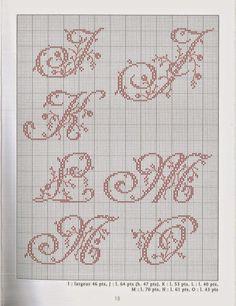刺繍 アルファベット おしゃれまとめの人気アイデア Pinterest M 2020 画像あり 刺繍 図案 刺繍 図案 アルファベット クロスステッチ 図案