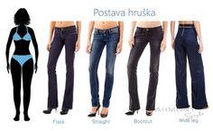 Ktoré džínsy sú pre mňa tie pravé? - harmonystyle