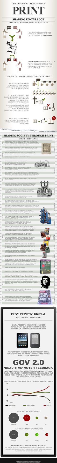 history-of-print-infographic-infographic