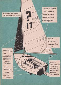 nautical decor sailing boat technical diagram vintage nautical print boat sailing boating bedroom decor.
