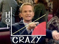 Find out where you stand on the Barney Stinson Hot-Crazy Scale!