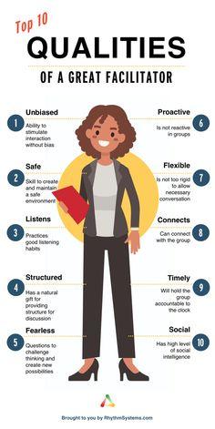 Leadership Coaching, Leadership Development, Professional Development, Personal Development, Leadership Activities, Educational Leadership, Leadership Quotes, Communication Skills Training, Professional Learning Communities