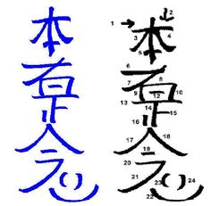 Reiki - Reiki Symbols Amazing Secret Discovered by Middle-Aged Construction Worker Releases Healing Energy Through The Palm of His Hands. Cures Diseases and Ailments Just By Touching Them. And Even Heals People Over Vast Distances. Reiki Treatment, Self Treatment, Reiki Therapy, Massage Therapy, New Age, Was Ist Reiki, Chakras Reiki, Reiki Symbols, Wellness