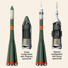Soyuz launcher with an unmanned Progress re-supply ship and a manned Soyuz spacecraft.