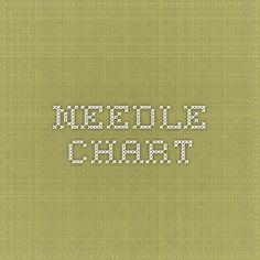 needle chart