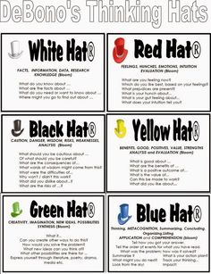 6 Thinking Hats Technique for Professionals - Something New Everyday! Visible Thinking, Higher Order Thinking, Creative Thinking Skills, Critical Thinking Skills, Thinking Strategies, Inquiry Based Learning, Cooperative Learning, Public Speaking Activities, Teaching Strategies