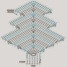 crochet-christmas-tree-ornament3.jpg (417×418)
