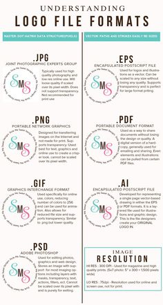 Understanding Logo File Formats -- Great info explained in an easy to understand logical way! Know which file is used for what and what you should use & get from your Designer! :) Great for referencing and learning.... #PhotoshopLogo