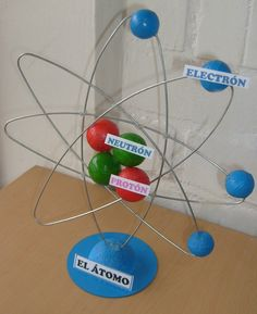 Structure of atom. Kid Science, Science Party, Middle School Science, Science Experiments Kids, Science Classroom, Science Lessons, Teaching Science, Science Activities, Atom Model Project