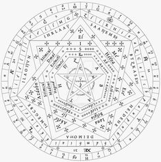 """this is the array seen on the front of the book """"alchemy book 1"""" from the show Full Metal Alchemist"""