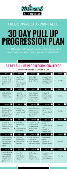 30 Day Pull Up Challenge Opt In — Megan Seelinger Women's Weight loss & Nutrition Coaching Pull Up Challenge, Month Workout Challenge, Workout Schedule, Gym Workouts, Cardio Abs, Hiit, Mental Training, Strength Training, Army Training