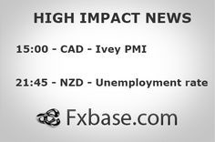 High impact news