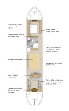 The Canterbury LE Widebeam Floor Plans | Aqualine