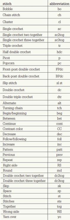 Printable crochet chart *༺✿ƬⱤღ  http://www.pinterest.com/teretegui/✿༻*