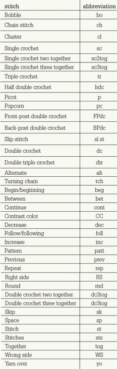 Printable Crochet Chart Tutorial - (blog.shopmartingale)