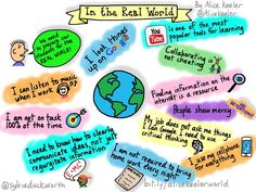 In the real world... via @sylviaduckworth & @alicekeeler