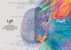 Ad - Mercedes Benz  Left brain-right brain