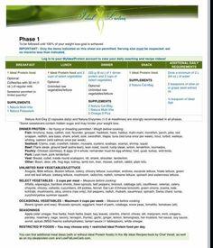 IP Phase 1  Alternative Plan 900 Calories protein