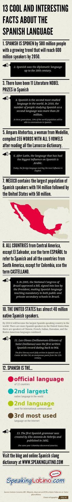 Facts About Spanish Language Infographic espanishlessons.c...