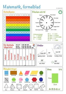 Matematik formelblad.pdf – OneDrive