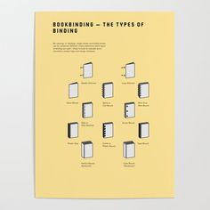 Bookbinding – The Types of Binding  | These information graphics about the difference binding types were designed for a brochure about bookbinding. #Graphic-design #Decoration #Unique #Design #Buchbinden #Bookbinding #Books #Book #Buch #Bücher #Information-graphics #Infographics #Binding-types #Bindevarianten #Technical-drawing #Booklover #Reading #Society6 #Poster #kathrinmay