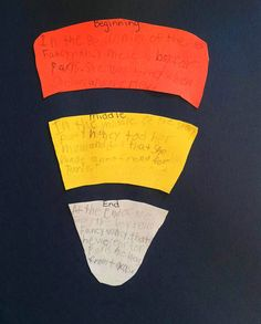 """Candy Corn Sequencing. Maybe after reading """"Room on the Broom"""" or another holiday book?"""