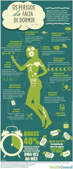 This Is Your Body Without Sleep (Infographic) Ceci est votre corps sans sommeil (infographie) Health And Nutrition, Health And Wellness, Health Tips, Health Fitness, Health Benefits, Sleep Benefits, Free Fitness, Fitness Foods, Nutrition Store