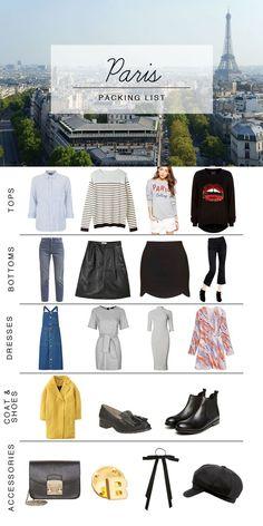 City break packing list: the Paris edition!