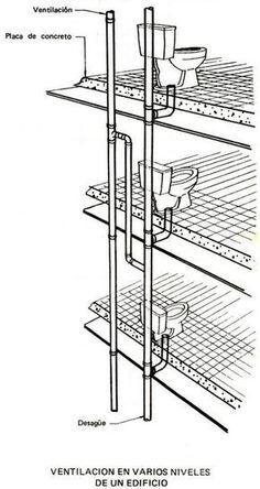 Bathroom Plans, Bathroom Plumbing, Bathroom Layout, Bathroom Fixtures, Civil Engineering Construction, Construction Design, Plumbing Drains, Plumbing Pipe, Bathroom Dimensions