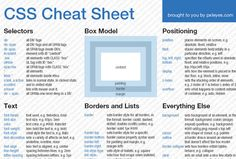 40 Must Have Cheat Sheets For Graphic Designers And Developers | Free and Useful Online Resources for Designers and Developers