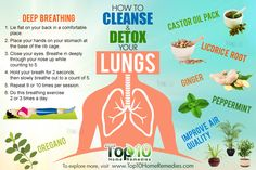 how to cleanse and detox your lungs