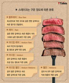 어디 가서 스테이크 얘기하려면 이 정도는 알아야~ - T Times Food N, Food And Drink, Cooking Tips, Cooking Recipes, Beef Steak, Salad Bar, Korean Food, Food Design, Recipe Collection