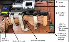 [ARTICLE] Evidence of neuroplasticity with robotic hand exoskeleton for post-stroke rehabilitation: a randomized controlled trial - Full Text Finger Flexion, Performance Feedback, Transcranial Magnetic Stimulation, Activities Of Daily Living, Randomized Controlled Trial, Self Efficacy, Neuroplasticity, Pre And Post, Brain Injury