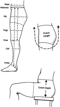 Measurements for fitting Pants (Trousers). From: New Mexico State University http://aces.nmsu.edu/pubs/_c/C-209/welcome.html