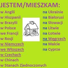 Learn Polish, Polish Language, Languages, Education, Hair, Inspiration, Polish, Poland, Studying