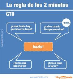 La regla de los 2 minutos en GTD