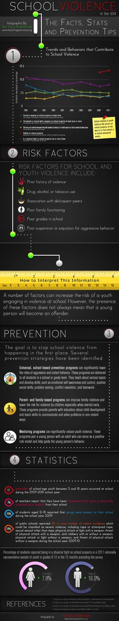 @Students Against Violence Everywhere (SAVE) www.nationalsave.org Start a youth lead organization in your school or community. Work to end school violence through nonviolent communication and service with Students Against Violence Everywhere!