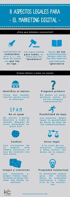 8 aspectos legales para el Marketing Digital
