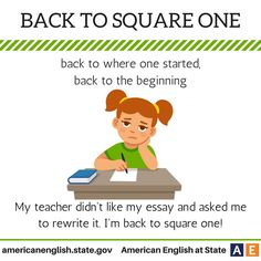 Expression: Back to square one