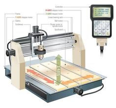 Get the Most our of your Desktop CNC