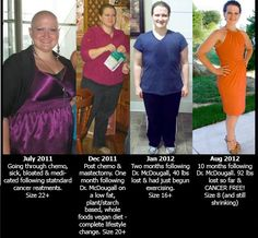 This is a beautiful woman and a wonderful story...if you want to lose weight (and get healthier and eat lots of good food!), you can too!  Check out www.drmcdougall.com.