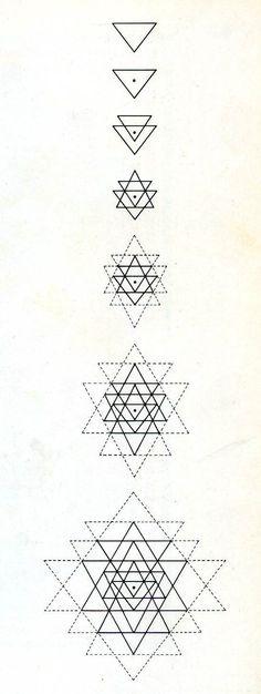 Sri yantra - Feminine and Masculine Energy of the universe