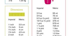 Baking measurements conversion table. | Food information | Pinterest | Metric system, Charts and Tables