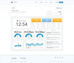 Personal Time, Weather, and Home Network stats data dashboard by Marcos Trovilho with DASH: https://www.thedash.com