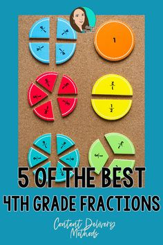 Read about the 5 best fractions activities for fourth grade! Try out these varied content delivery methods. 4th Grade Fractions, Teaching Fractions, 4th Grade Math, Dividing Fractions, Multiplying Fractions, Equivalent Fractions, Multiplication, Maths, Math Math