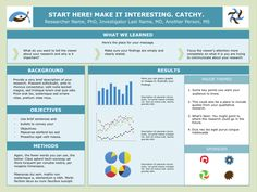 free scientific poster powerpoint templates